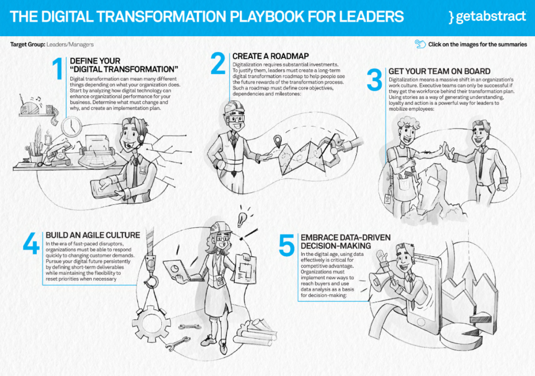 Playbook for Leaders